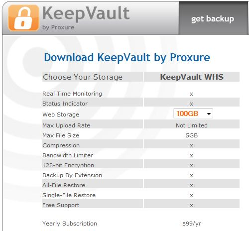 Pricing Structure: KeepVault Releases Updated Pricing Structure