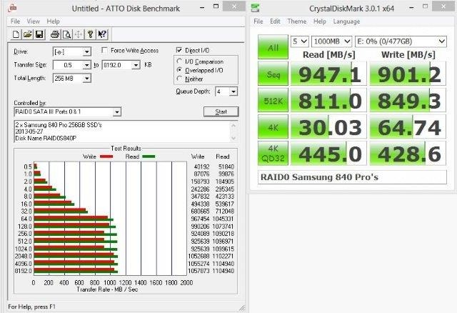 Performance: Using SSD's for VM Drives in Home Hyper-V Server on GA-Z77X-UD5H