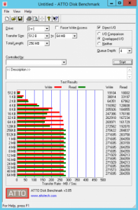 ATTO - Local SSD datastore - ESXi 6.5.0 - hpvsa 5.5.0-88OEM.png