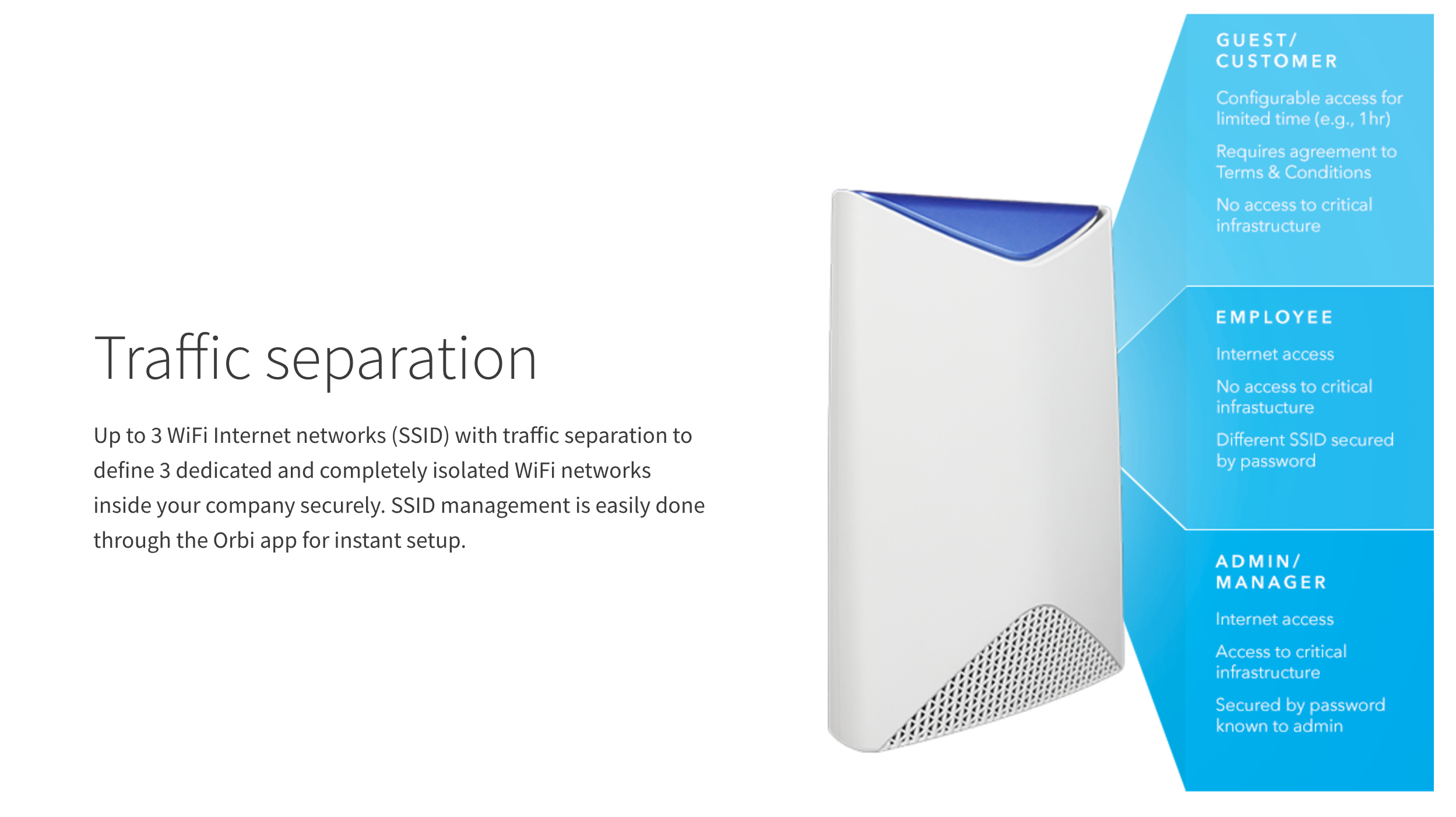 Orbi Pro business WiFi